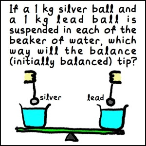 silver and lead balls